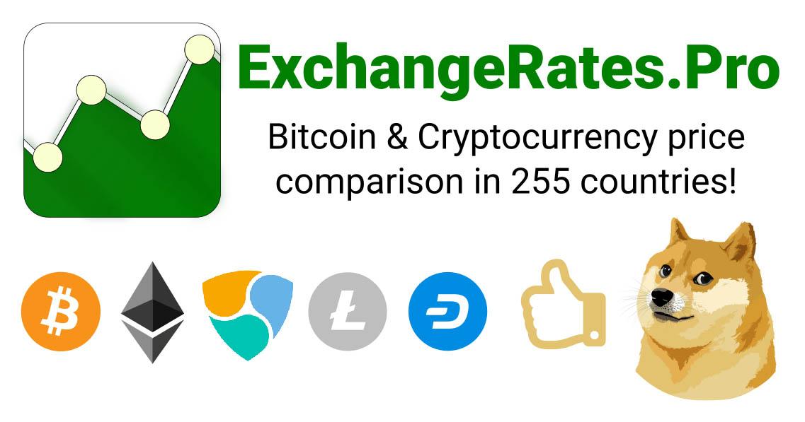 exchangerates.pro