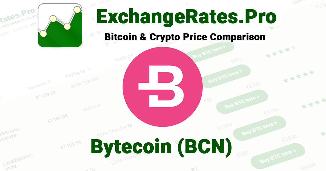 BCN BTC Ár diagram | Bytecoin vs Bitcoin Live Rate